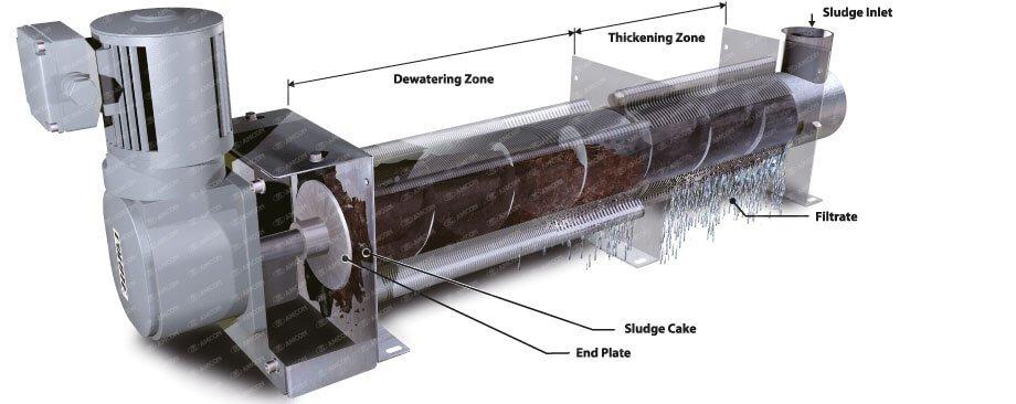 Volute dewatering press, VOLUTE<b>™</b> Dewatering Press, AMCON Europe s.r.o.